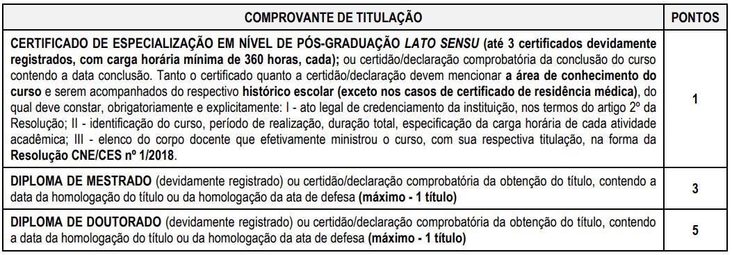 306 - Concurso da Prefeitura de Araçoiaba da Serra Saúde SP: Inscrições encerradas