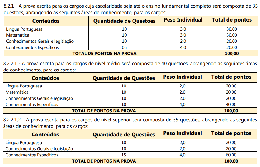 307 - Processo Seletivo Prefeitura de Flor da Serra do Sul PR: Inscrições abertas
