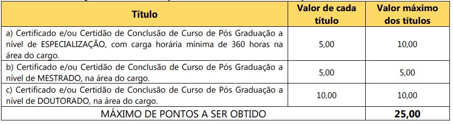 308 - Processo Seletivo Prefeitura de Flor da Serra do Sul PR: Inscrições abertas