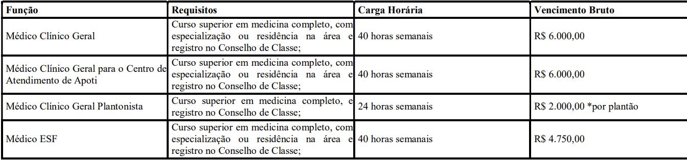 310 - Processo seletivo da Prefeitura de Glória do Goitá PE: Inscrições encerradas