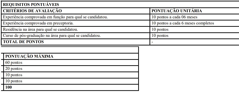 311 - Processo seletivo da Prefeitura de Glória do Goitá PE: Inscrições encerradas