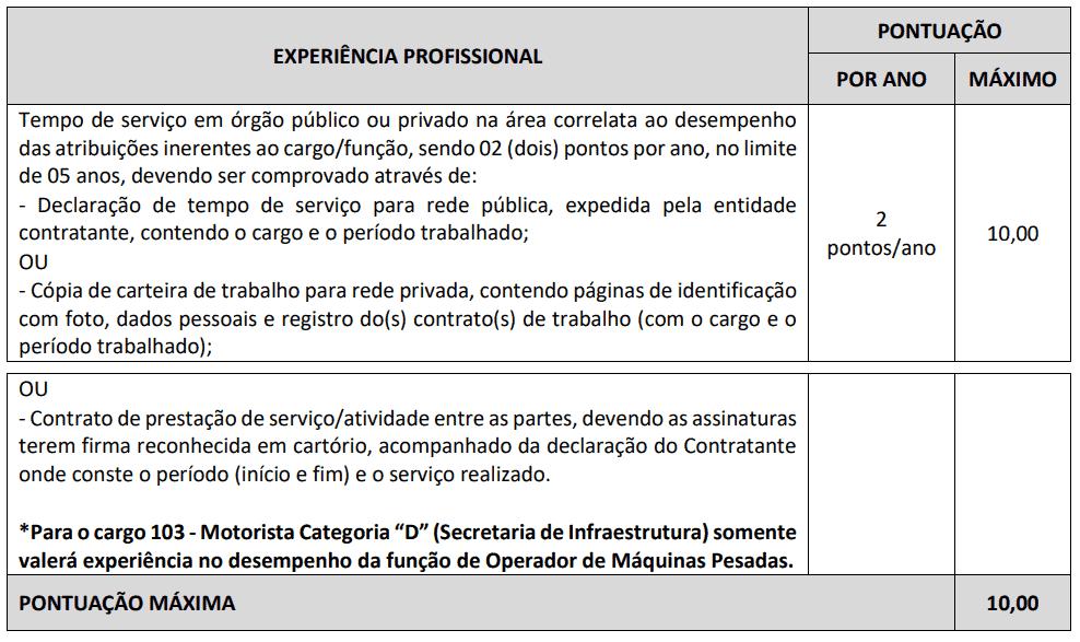 314 - Processo seletivo Prefeitura de Pedrão BA: Inscrições encerradas