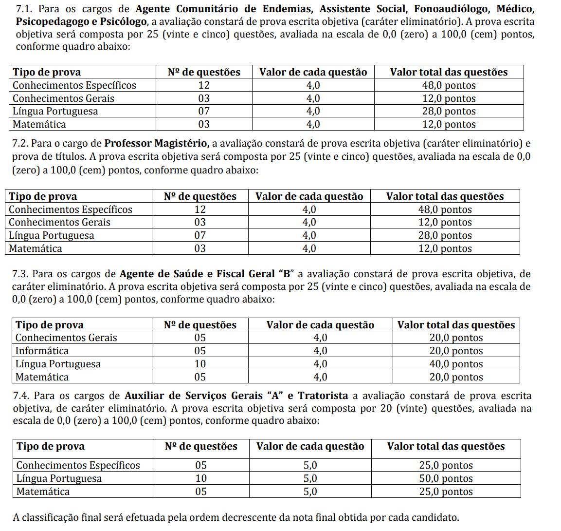 317 - Processo seletivo Prefeitura de São Pedro do Paraná PR: Inscrições encerradas