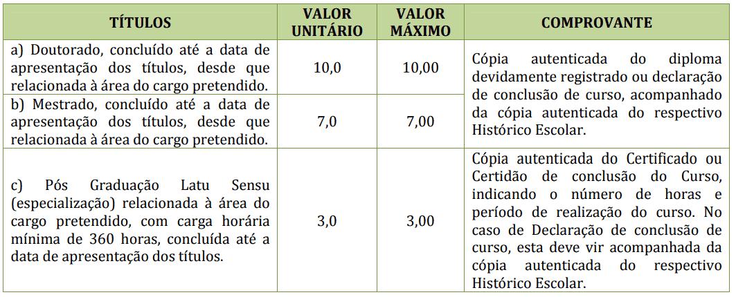318 - Processo seletivo Prefeitura de São Pedro do Paraná PR: Inscrições encerradas