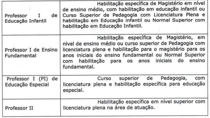 319 - Processo seletivo Prefeitura de Caçapava SP: Inscrições encerradas