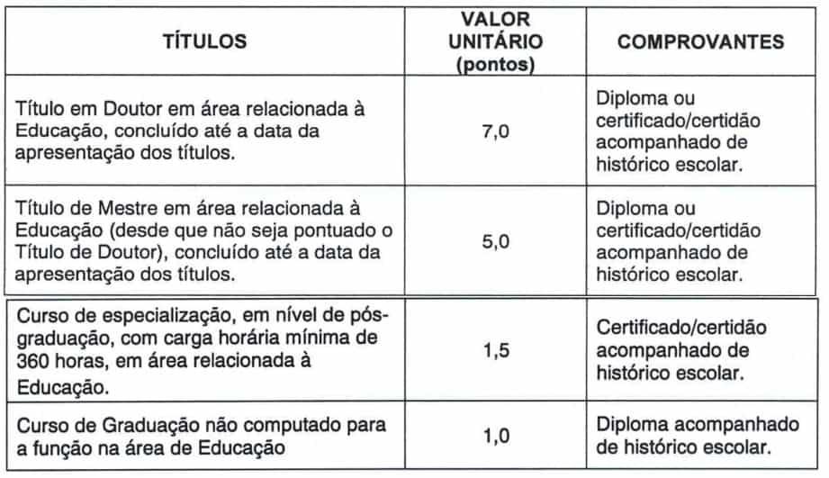 320 - Processo seletivo Prefeitura de Caçapava SP: Inscrições encerradas