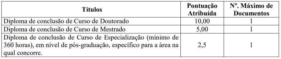 327 - Processo Seletivo Prefeitura de São Simão SP: Inscrições encerradas