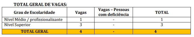 332 - Processo seletivo Prefeitura de Pajeú do Piauí PI: Inscrições encerradas