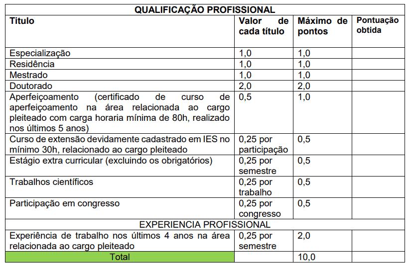 333 - Processo seletivo Prefeitura de Pajeú do Piauí PI: Inscrições encerradas