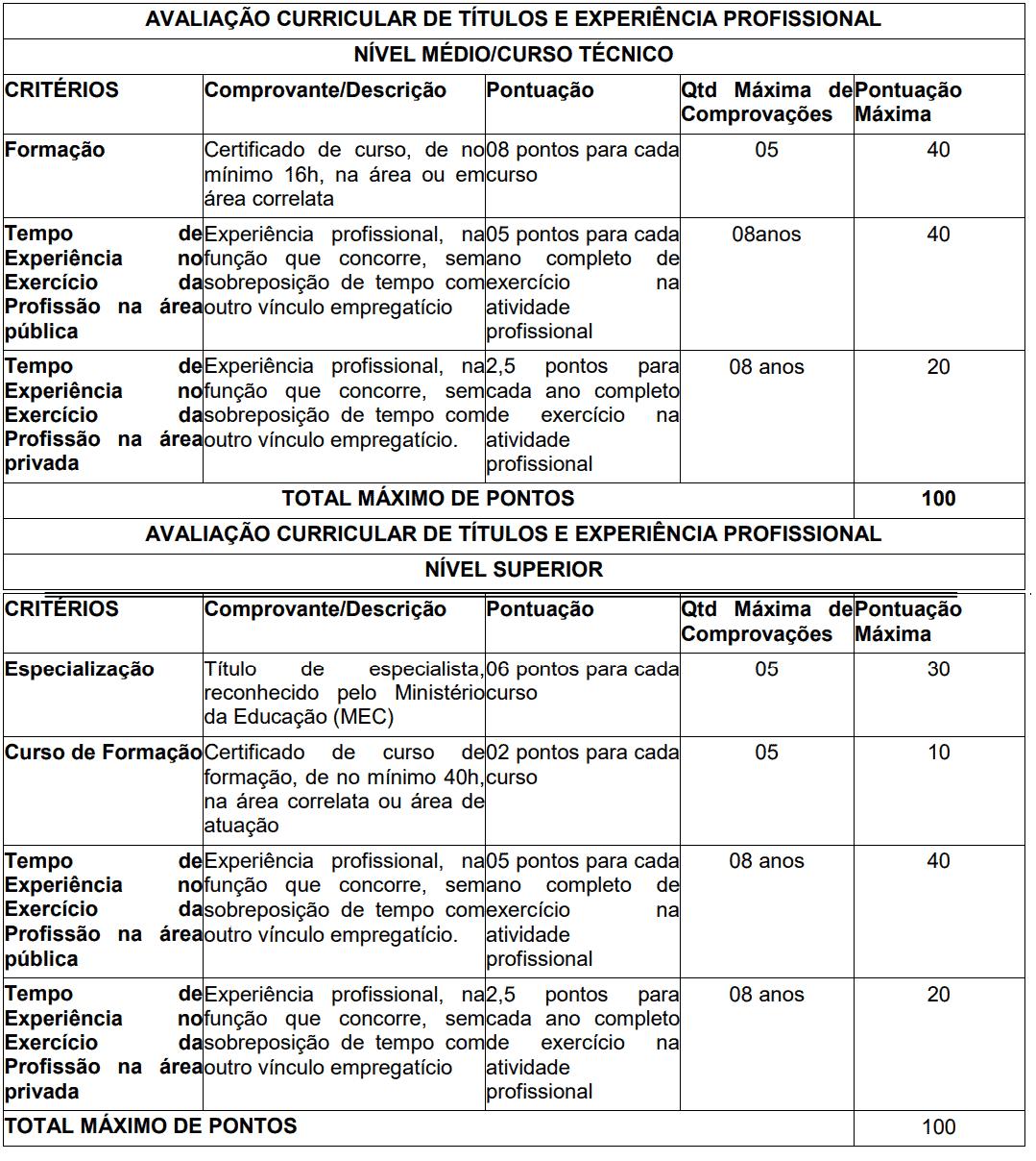 334 - Processo seletivo Prefeitura de Irecê BA: Inscrições encerradas