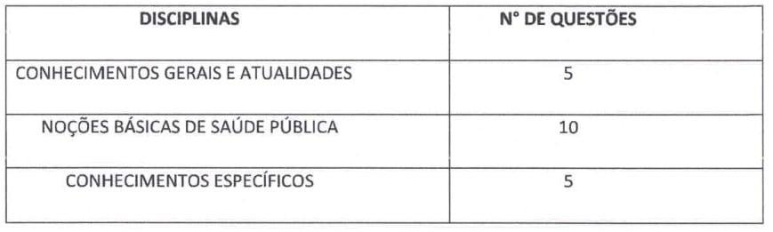 336 - Processo seletivo Prefeitura de União de Minas MG: Inscrições encerradas