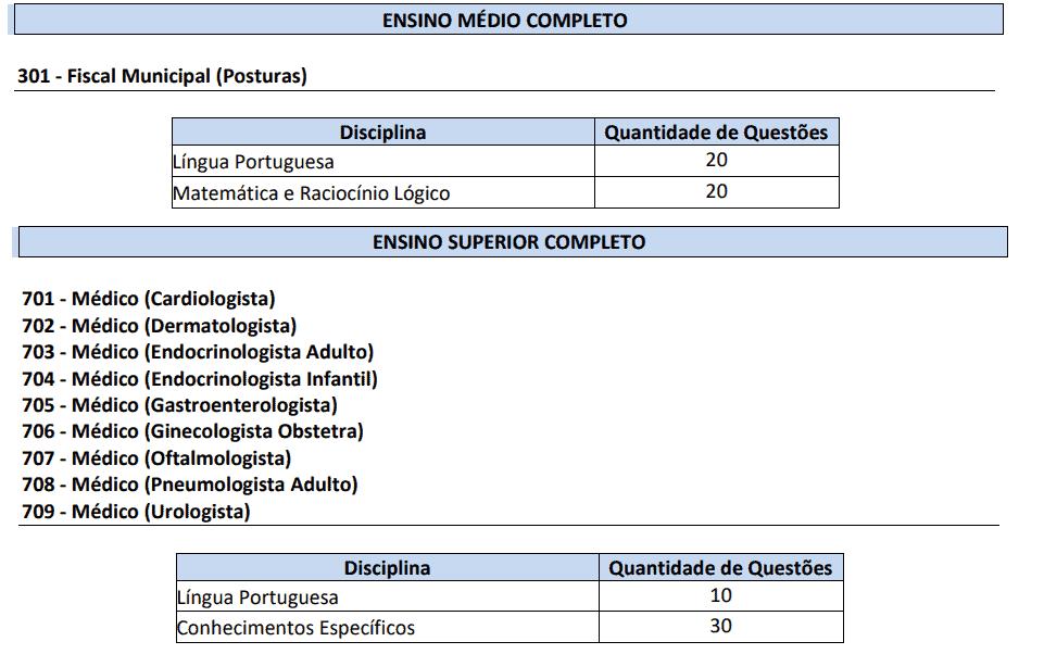 338 - Concurso Prefeitura de Barueri SP: Inscrições encerradas