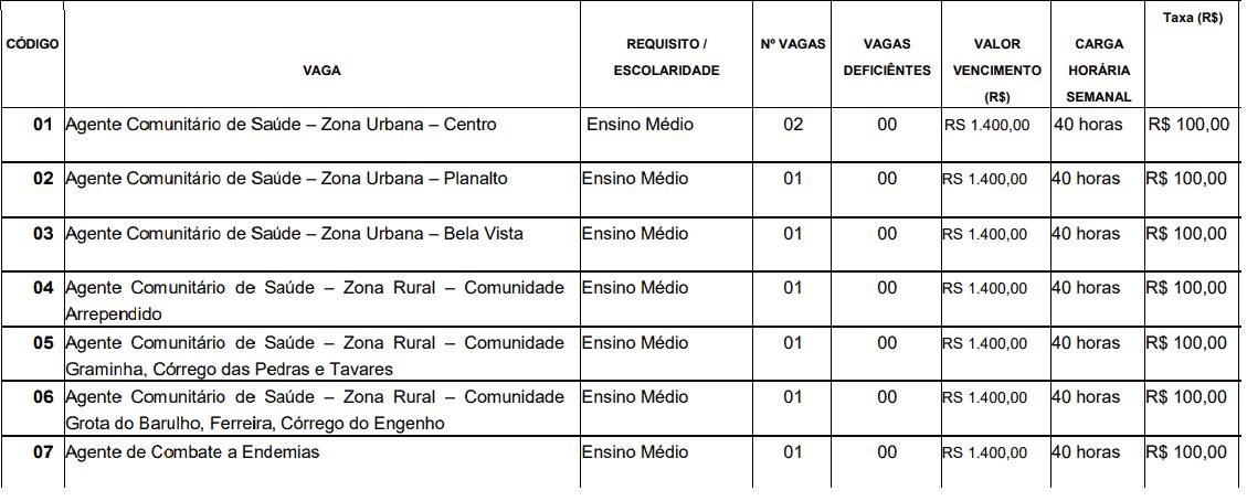 341 - Processo seletivo Prefeitura de Angelândia MG: Inscrições abertas