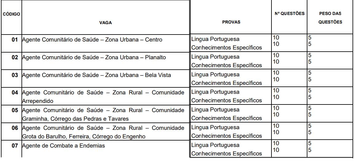 342 - Processo seletivo Prefeitura de Angelândia MG: Inscrições abertas