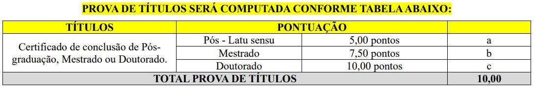 344 - Processo seletivo Prefeitura de Doutor Pedrinho SC: Inscrições encerradas