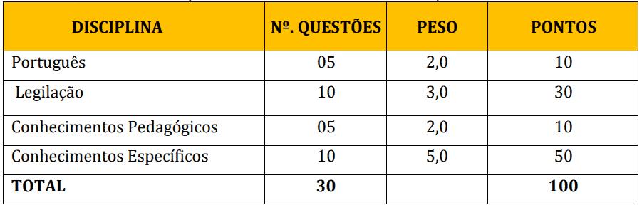 346 - Processo seletivo Prefeitura de São João do Piauí PI: Inscrições abertas