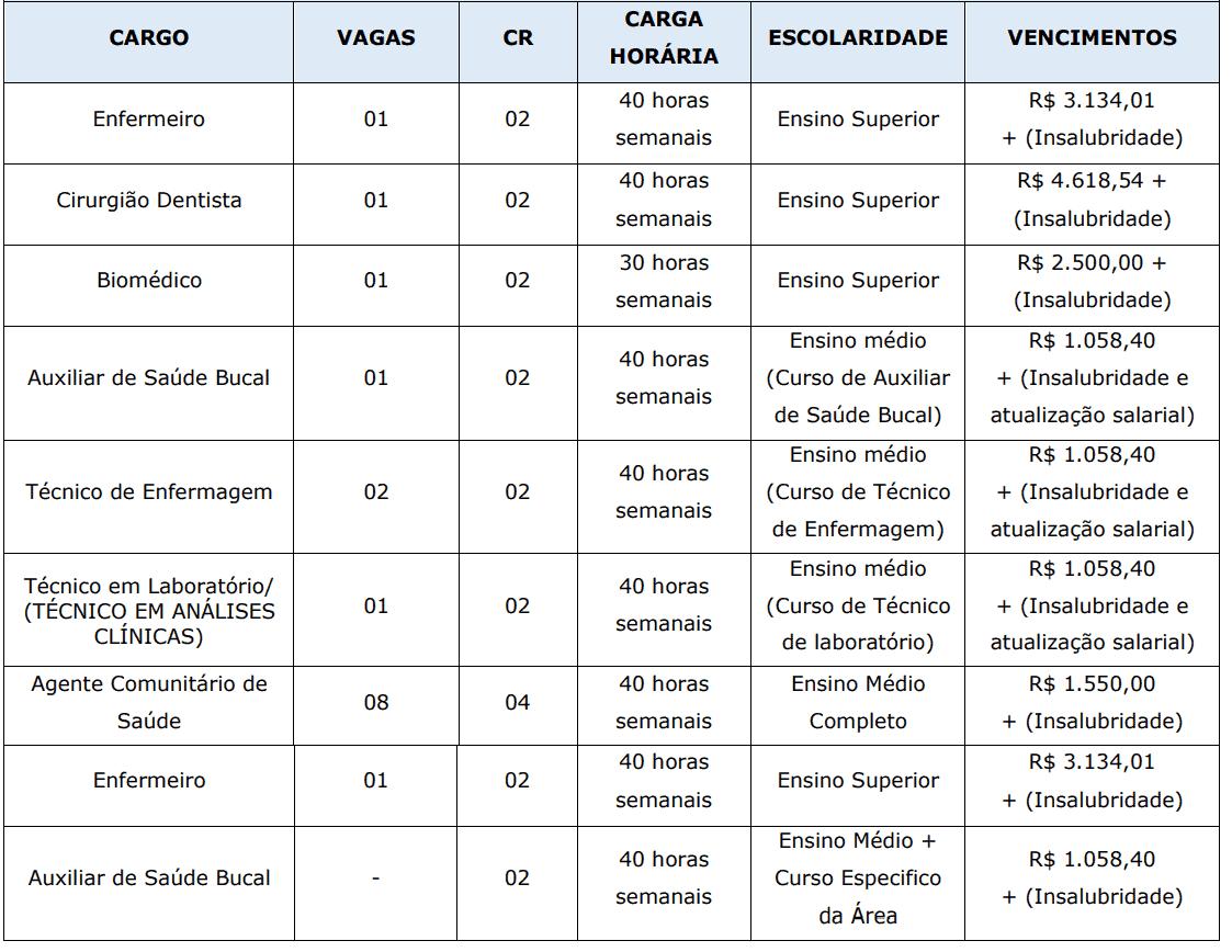 349 - Processo seletivo Prefeitura de Feijó AC: Inscrições encerradas