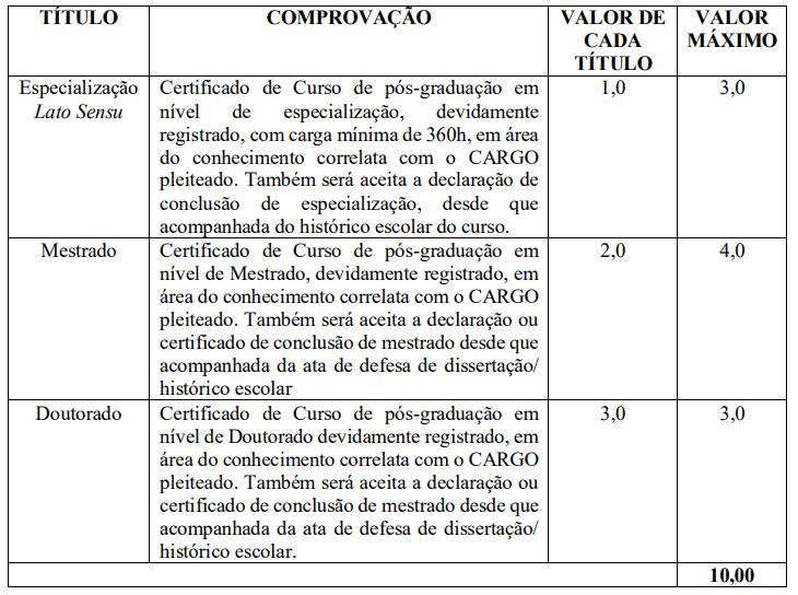 353 - Concurso Prefeitura de Rio das Antas SC: Inscrições abertas