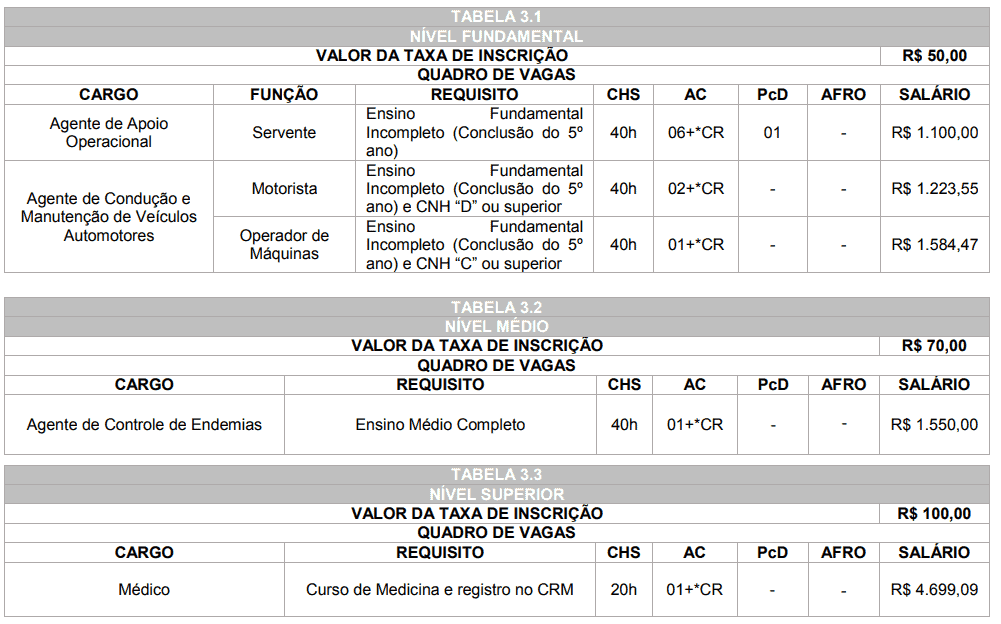354 - Concurso Prefeitura de Jardim Alegre PR: Inscrições encerradas