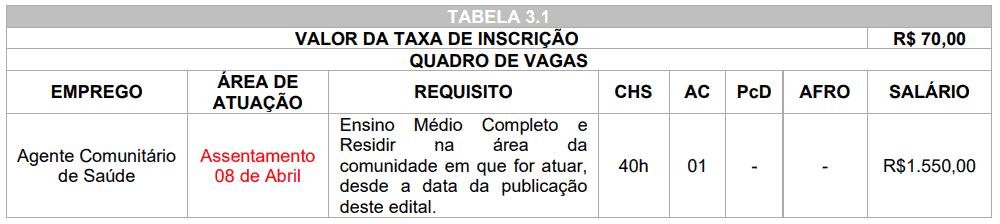 355 - Concurso Prefeitura de Jardim Alegre PR: Inscrições encerradas
