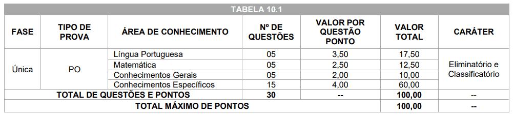 356 - Concurso Prefeitura de Jardim Alegre PR: Inscrições encerradas