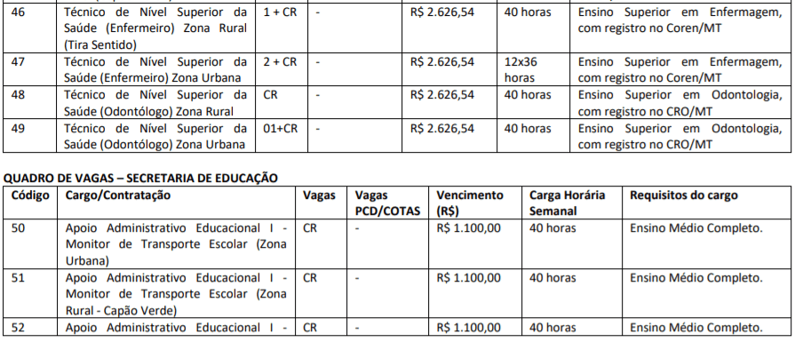 C5 - Processo Seletivo Alto Paraguai MT: SAIU O EDITAL.