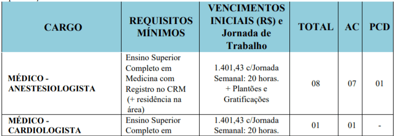c1 1 - Concurso Público Prefeitura de Cabedelo – PB: Saiu Edital