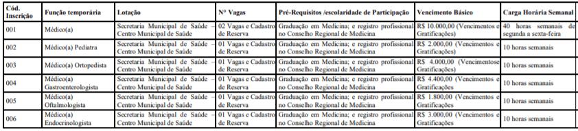 c1 11 - Processo Seletivo Prefeitura de Itapetim-PE: Inscrições encerradas