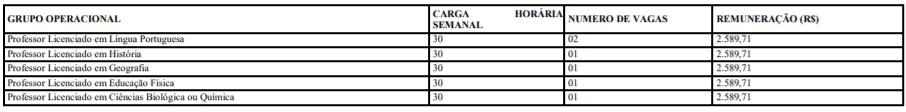 c1 16 - Processo Seletivo Prefeitura de Portalegre-RN: Inscrições encerradas