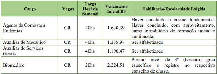 c1 19 - Processo Seletivo Prefeitura de Romelândia-SC: Inscrições encerradas