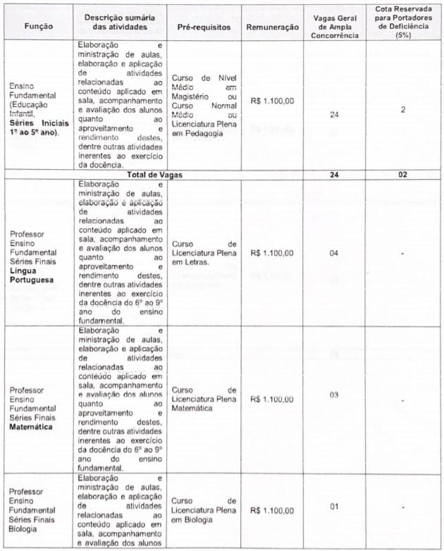 c1 2 - Processo Seletivo Prefeitura de Inajá-PE: Inscrições Abertas