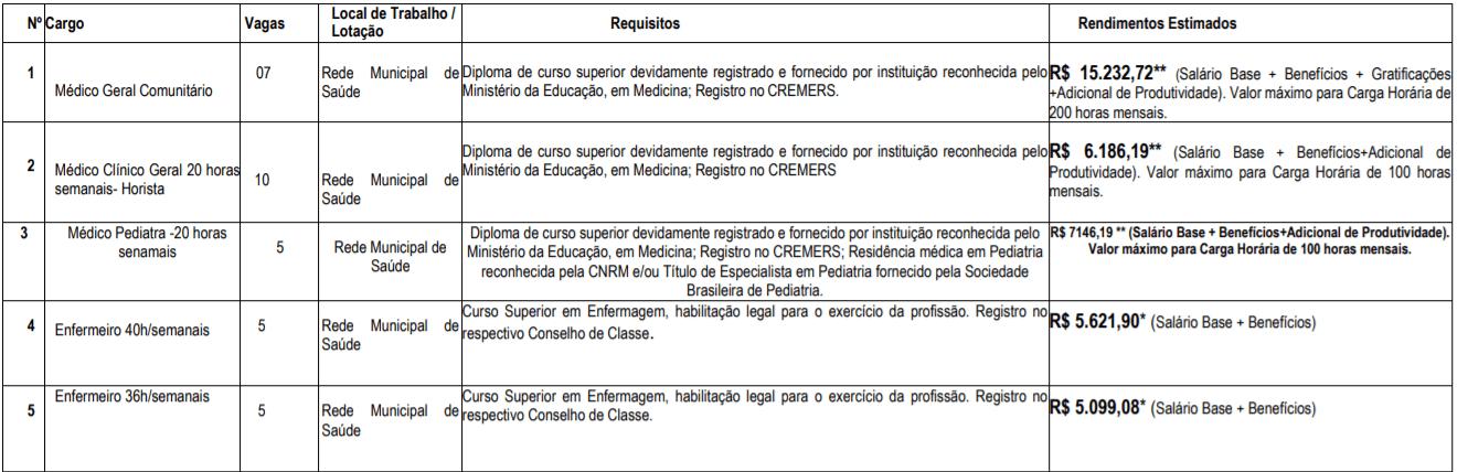 c1 22 - Processo Seletivo Prefeitura de Campo Bom-RS: Inscrições encerradas
