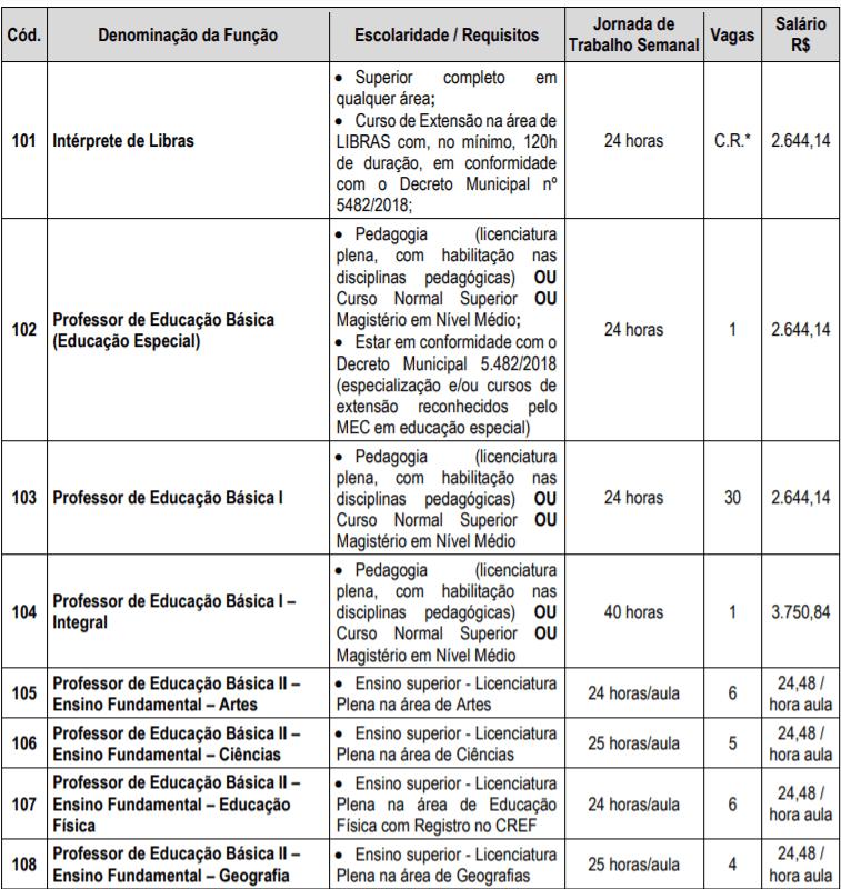 c1 26 - Processo Seletivo Prefeitura de Tremembé-SP: Inscrições encerradas