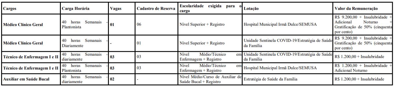 c1 27 - Processo Seletivo Prefeitura de Monte Negro-RO: Inscrições encerradas