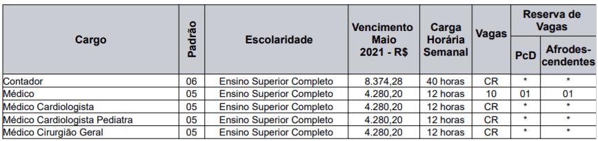 c1 32 - Concurso Caxias do Sul RS: Inscrições encerradas