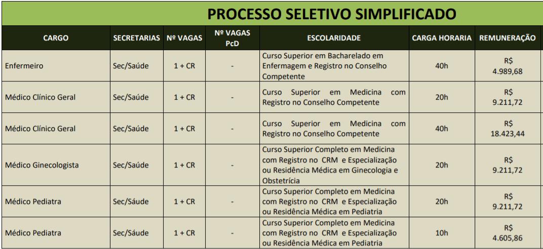 c1 9 - Processo Seletivo Prefeitura de Curitibanos-SC: Inscrições Abertas