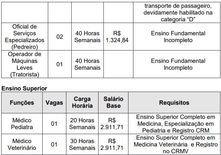 c2 12 - Processo Seletivo Prefeitura de Pedralva-MG: Inscrições encerradas