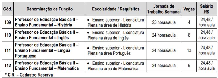 c2 16 - Processo Seletivo Prefeitura de Tremembé-SP: Inscrições encerradas