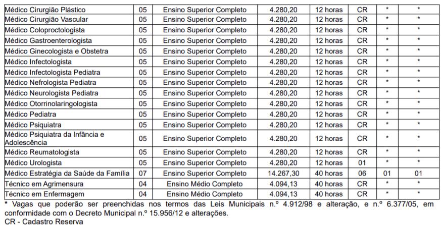 c2 18 - Concurso Caxias do Sul RS: Inscrições encerradas