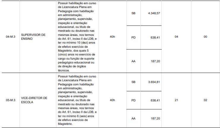 c2 21 - Concurso Público São João da Boa Vista - SP: Inscrições encerradas