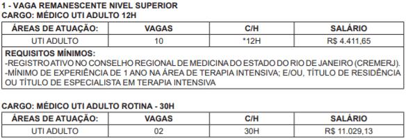 c2 5 - Processo Seletivo Riosaúde: Inscrições encerradas