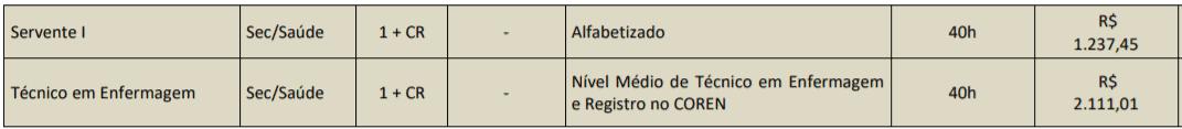 c2 6 - Processo Seletivo Prefeitura de Curitibanos-SC: Inscrições Abertas