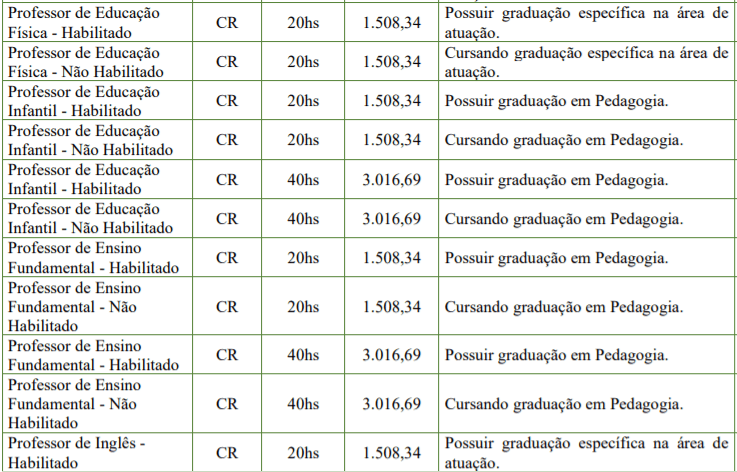 c3 5 - Processo Seletivo Prefeitura de Romelândia-SC: Inscrições encerradas