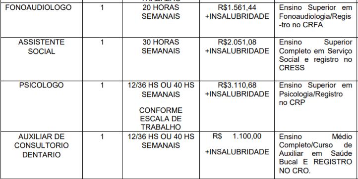 c3 6 - Processo Seletivo CONDERG de São João da Boa Vista-SP: Inscrições encerradas