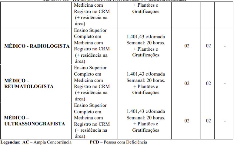 c4 1 - Concurso Público Prefeitura de Cabedelo – PB: Saiu Edital