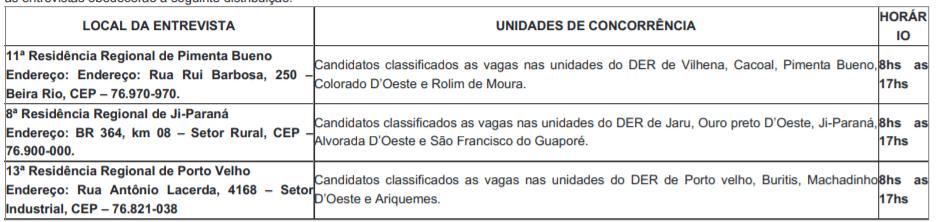 e1 - Processo Seletivo DER-RO 2021: Inscrições encerradas para Engenheiro Civil