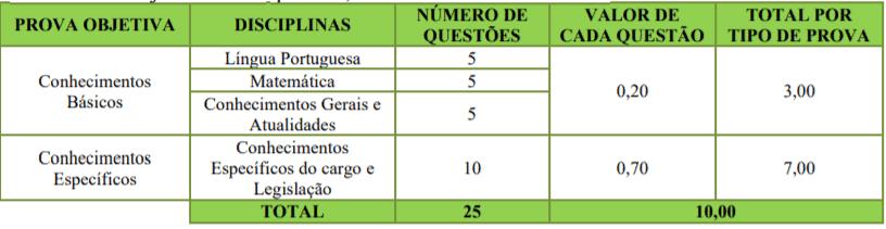 p1 1 - Processo Seletivo Prefeitura de Curitibanos-SC: Inscrições Abertas