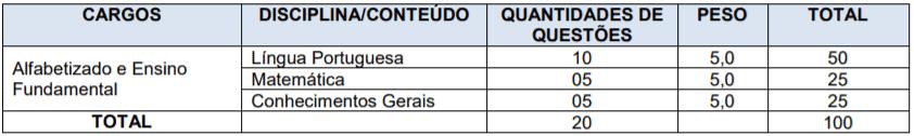 p1 11 - Processo Seletivo CONDERG de São João da Boa Vista-SP: Inscrições encerradas