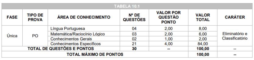 p1 13 - Concurso Público Prefeitura de Curiúva-PR: Inscrições abertas