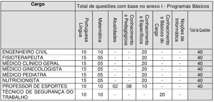p1 16 - Concurso Público Prefeitura de Itatinga: Inscrições encerradas